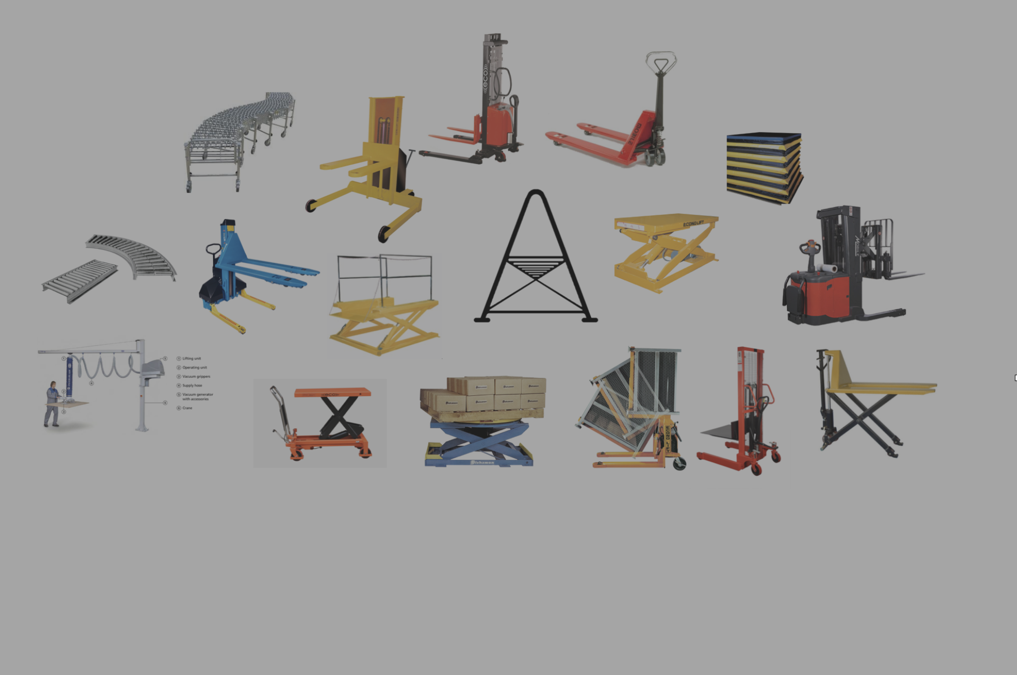 Aerdon equipment - ergonomic and material handling products & solutions